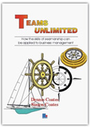 Simon Coates and Dennis Coates - Teams Unlimited